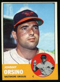 Flashback Friday: Johnny Orsino's Spring Training Homer Binge